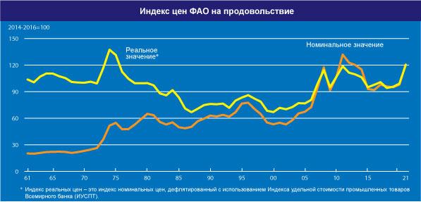 home graph 3 ru aug532