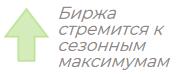 %D0%9C%D0%B8%D1%80%D0%BE%D0%B2%D0%BE%D0%B8%CC%86 %D1%80%D1%8B%D0%BD%D0%BE%D0%BA %D0%B7%D0%B5%D1%80%D0%BD%D0%BE%D0%B2%D1%8B%D0%B5 %D0%BA%D1%83%D0%BB%D1%8C%D1%82%D1%83%D1%80%D1%8B oilworld.ru 20 09 21 2