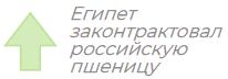 %D0%9C%D0%B8%D1%80%D0%BE%D0%B2%D0%BE%D0%B8%CC%86 %D1%80%D1%8B%D0%BD%D0%BE%D0%BA %D0%B7%D0%B5%D1%80%D0%BD%D0%BE%D0%B2%D1%8B%D0%B5 %D0%BA%D1%83%D0%BB%D1%8C%D1%82%D1%83%D1%80%D1%8B oilworld.ru 11 10 21 5